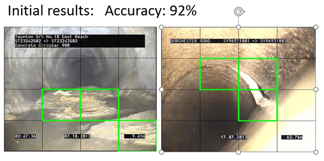 AI Results
