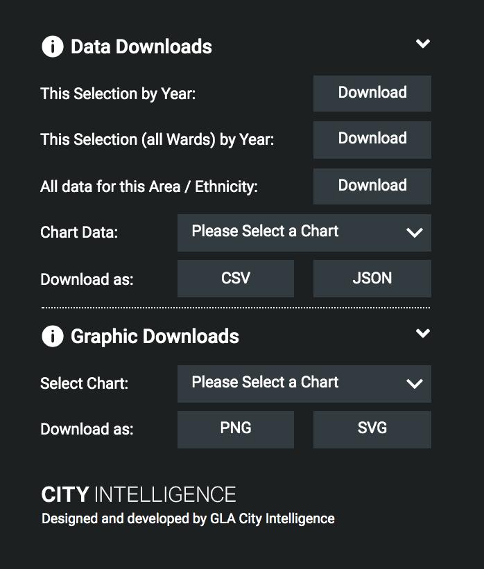 Population Explorer Data & Graphic Downloads Menu
