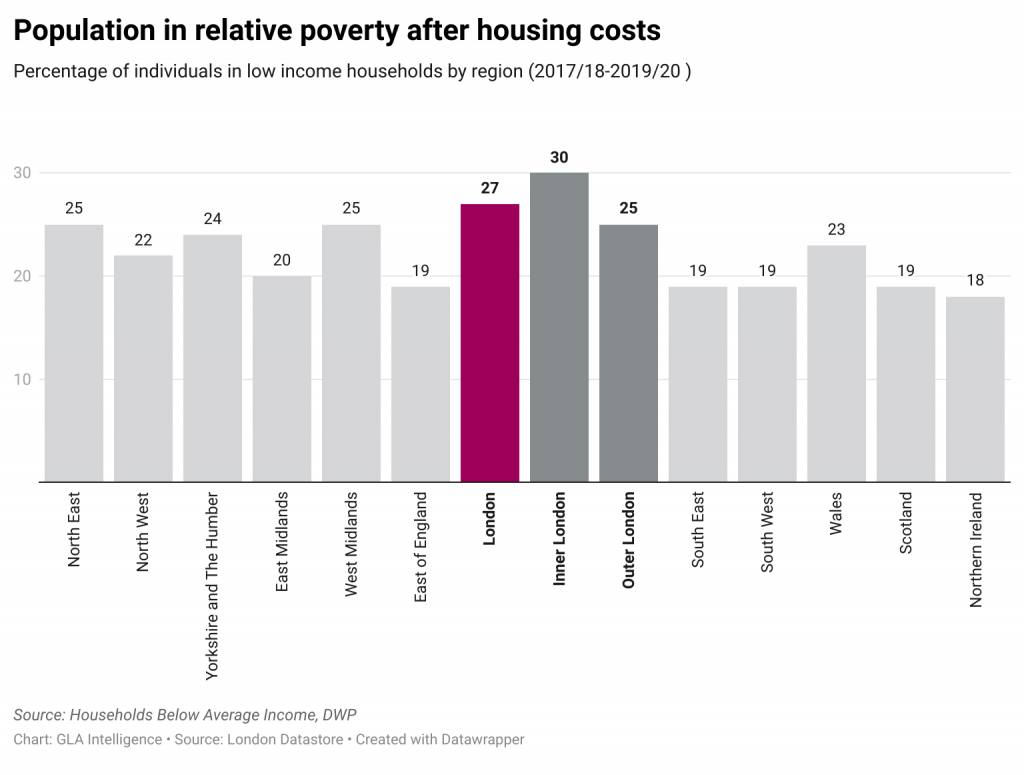 Population in relative poverty