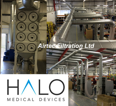 Halo Medical devices
