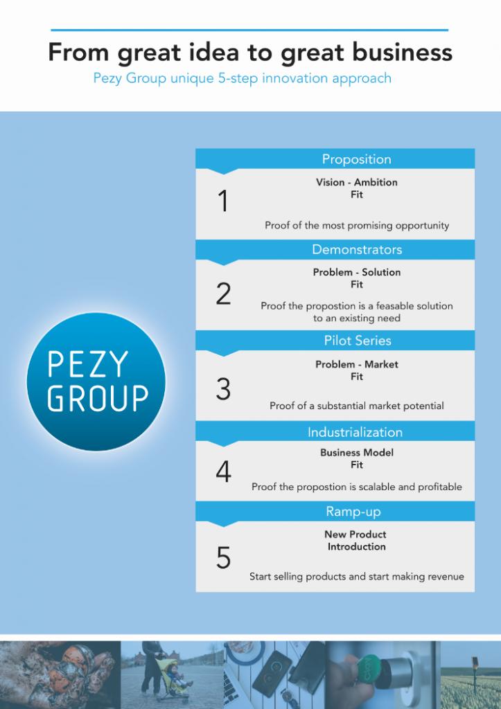 infographic-5-step-model-pg