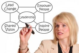 Leading the way in developing line managers