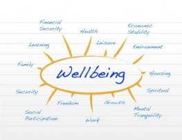Top 10 Tips for... Encouraging wellbeing in the workplace