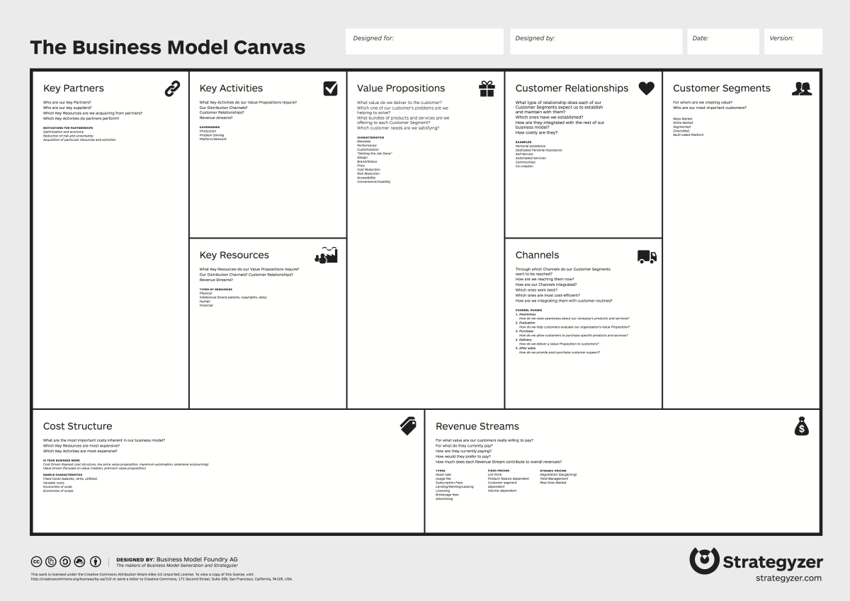 Business Model Canvas, imagen de Wikipedia