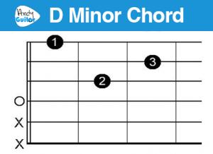 Dmin chord