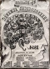 [Printing block:  The Illustrated Phrenological Almanac 1854].