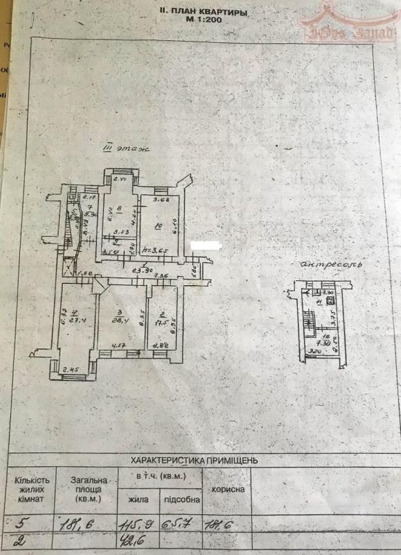 Квартира на Вице-Адмирала Жукова   Агентство недвижимости Юго-Запад