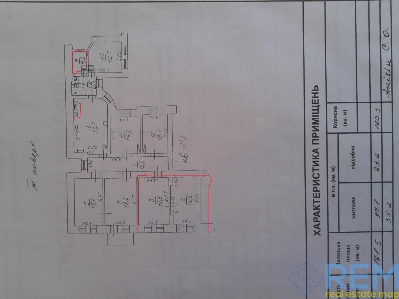 Продам две большие комнаты в Центре   Агентство недвижимости Юго-Запад