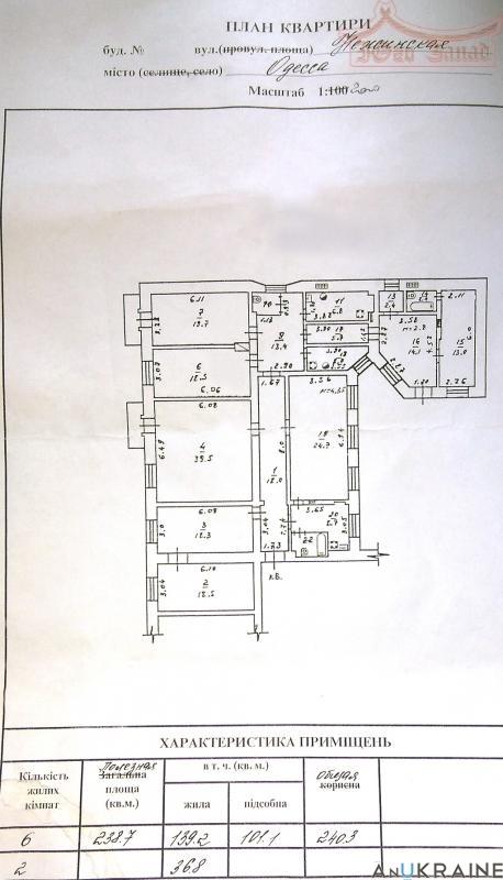 Купите, Квартира в центре 6 комнат. | Агентство недвижимости Юго-Запад
