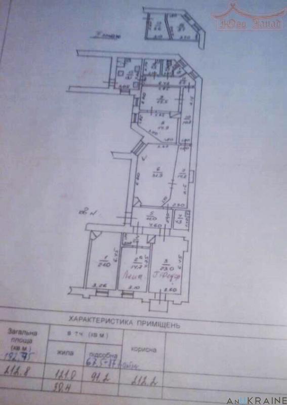 6-ти комнатная квартира на ул. Маразлиевская | Агентство недвижимости Юго-Запад