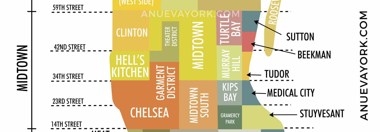 Mapa de los barrios de Manhattan: Midtown