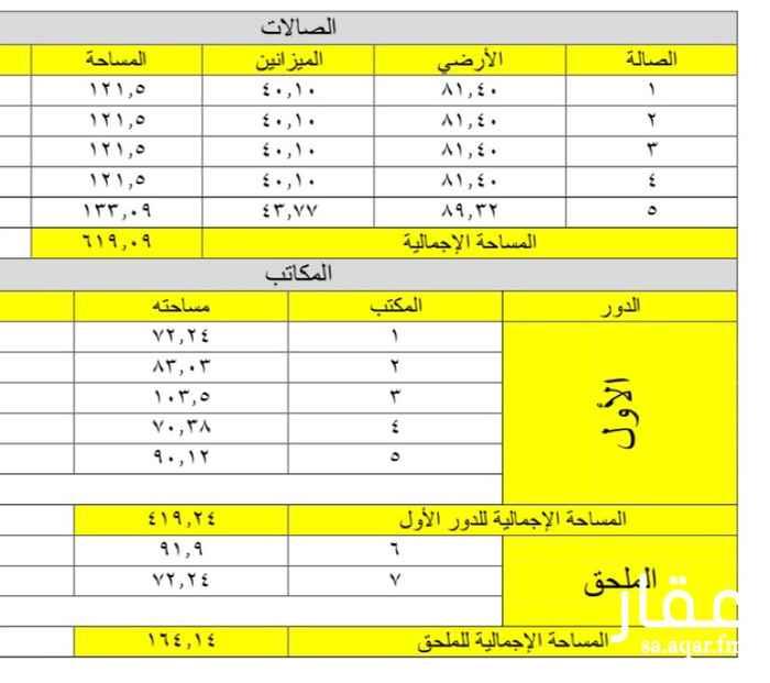 عمارة للإيجار فى طريق الصحابة, اليرموك, الرياض 2
