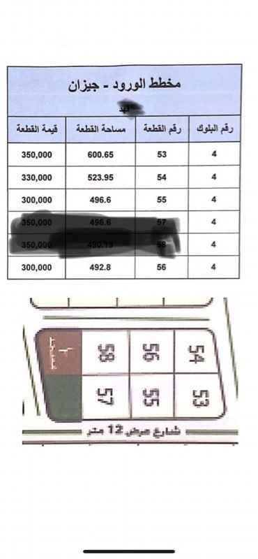 1626745 اراضي سكنية مميزه في مخطط الورود  المخطط في موقع مميز مقايل مخطط ٦  في قلب جازان  ٤ قطع بمساحات مختلفة حسب الصورة واسعار معقولة