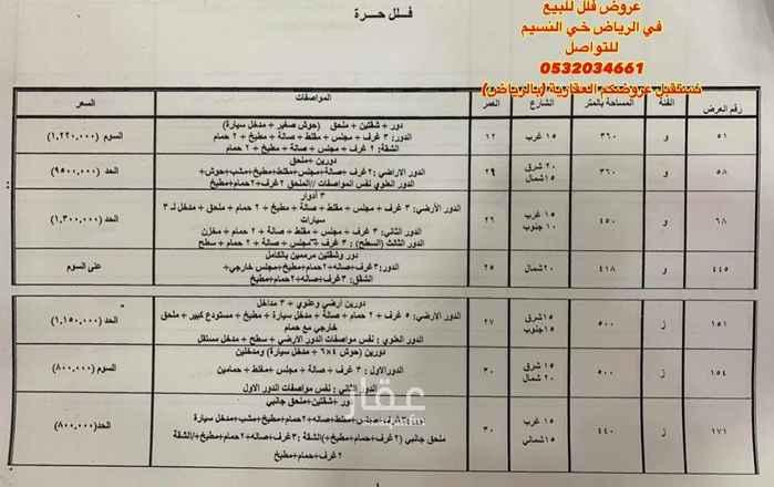 1514629 فلل ذو مساحات وأسعار متنوعه للتواصل 0532034661 ابو عبدالرحمن