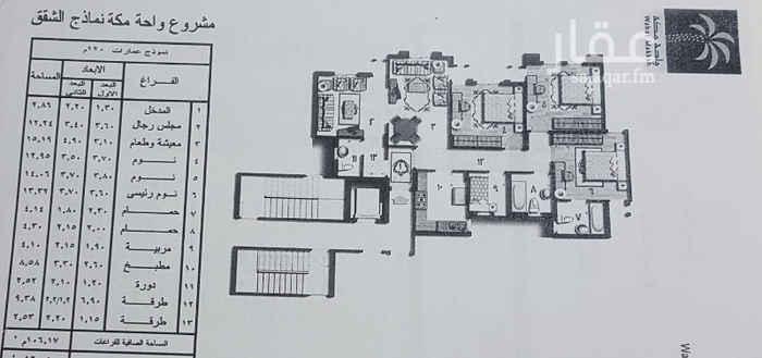 1380471 شقة في مكة 15تبعد  كيلو عن الحرم المكي شقة جديدة في مشروع واحة مكة بحي الزايدي مكونة من خمس غرف (ثلاث غرف نوم و ثلاث حمامات و مطبخ و مجلس و غرفة معيشة و غرفة خدامة) مساحتها 120م . الشقة تعتبر الحجم الكبير في المشروع السعر 380 البيع كاش فقط و نقل الملكية عن طريق مكتب الشركة