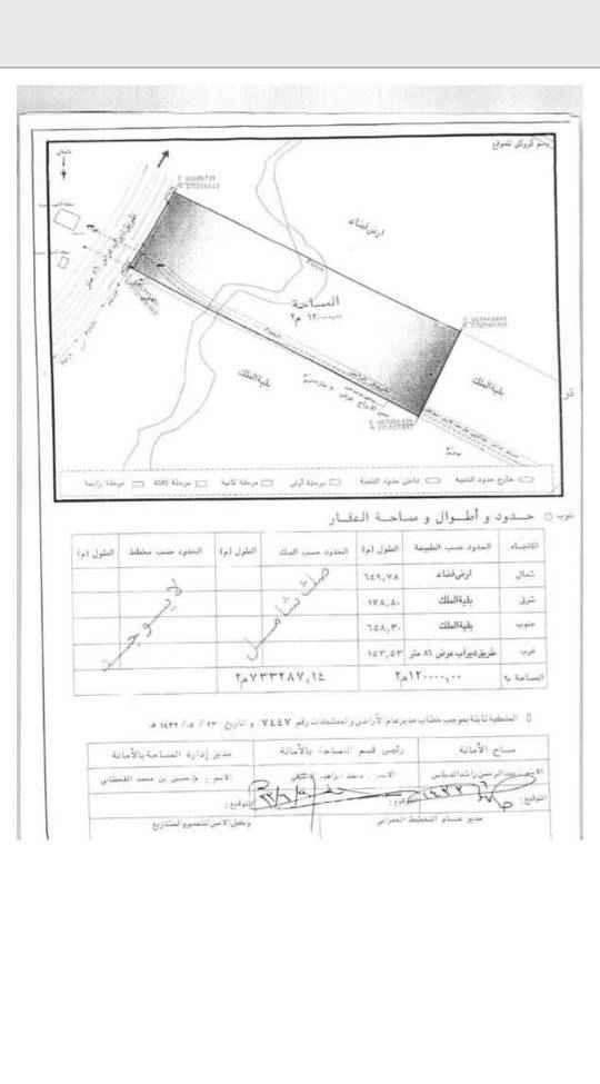 1805192 أرض خام على طريق ديراب قريب من طريق النفود