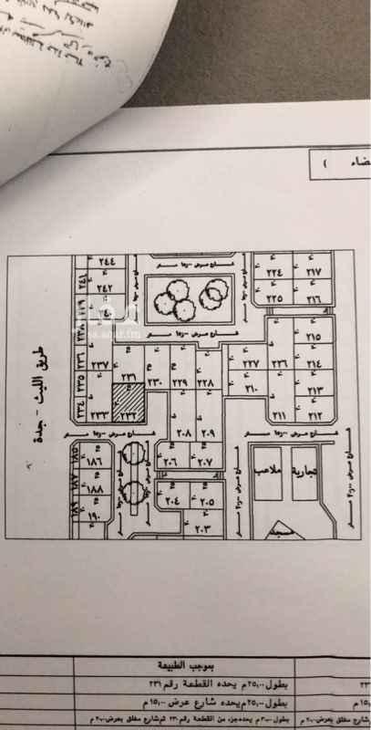 1574378 ارض للبيع بمساحة ٧٥٠ متر تقع بالقرب من الشارع العام وموقعها على زاوية كما هو موضح في الصور  البيع سمح وما نختلف على سعرها باذن الله