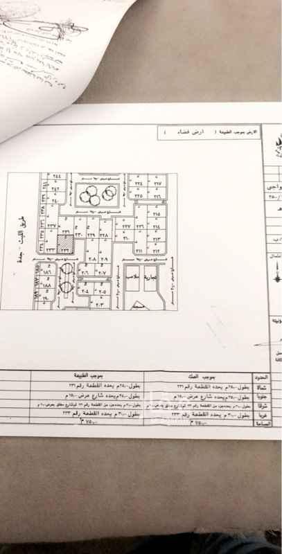 1574380 ارض مسورة بالكامل بمساحة ٧٥٠ متر وموقعها مميز قريب من الشارع العام وعلى زاوية كما هو موضح في الصور
