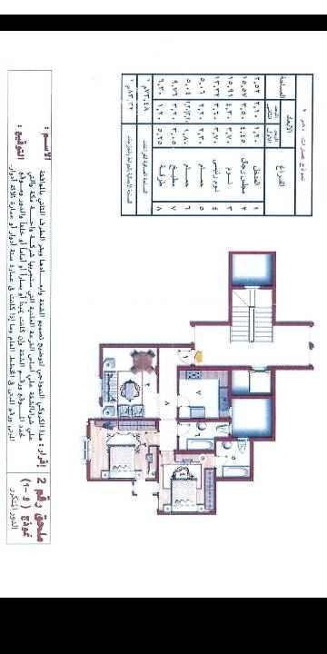 1488573 شقة جديدة...عمارة ثلاث ادوار