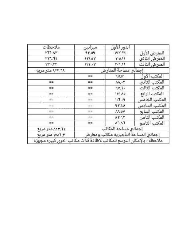 1461722 مكاتب على طريق الملك عبدالعزيز مجهزه بالتكييف و بجميع بوسائل السلامة للدفاع المدني   - يتوفر كاميرات مراقبة وحارس على مدار الساعة والمبنى جاهز بجميع التراخيص المطلوبة  -يتوفر بالموقع كوفي شوب ومطعم وجبات صحية ونادي رياضي نسائي  ** تم تأجير جميع المكاتب ولله الحمد ،  المتوفر حاليا فقط مكتب رقم 7 + مكتب رقم 8 بحسب الجدول بالمرفق بالصور