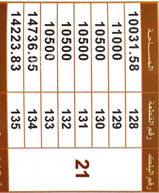 1638948 السلام عليكم  للبيع في مخطط تلال العماريه  الاراضي في بلك ٢١ قطع ١٢٨؛ ١٢٩؛ ١٣٠؛ ١٣١ على السوووووووووووووم  للاستفسار  ابومشعل  0503111905 0565255522 شركة السعدون العقاريه