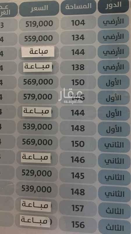 1408387 السلام عليكم لدينا جميع شقق التمليك بأسعار رمزيه ولدينا ضمانات الملقا شرق محمد بن سعد وغربه