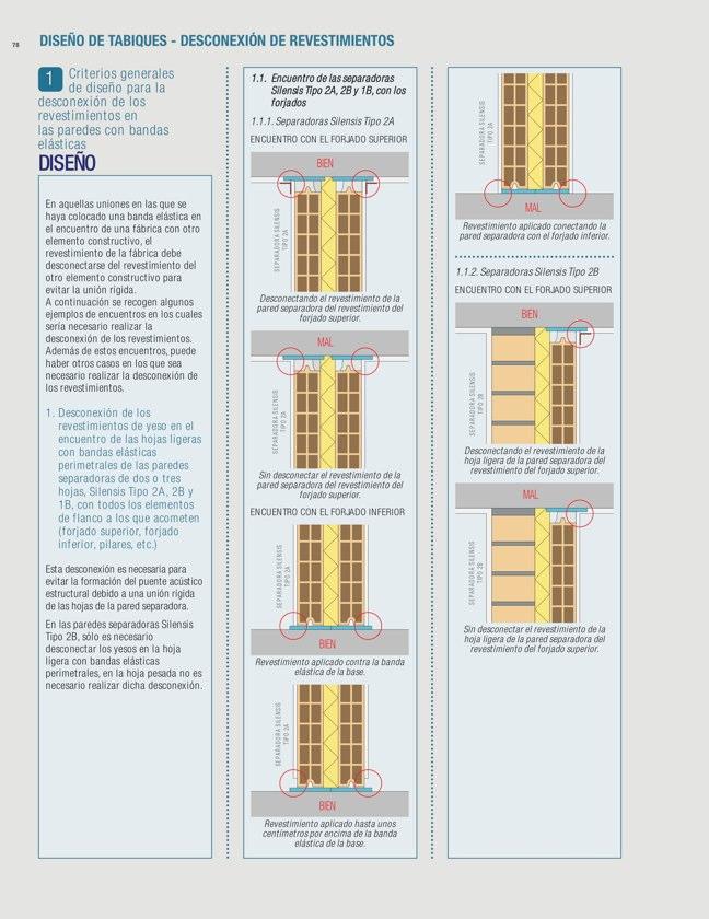 CA 48 I CONarquitectura 48. EFICIENCIA ENERGÉTICA I ENERGY EFFICIENCY - Preview 22