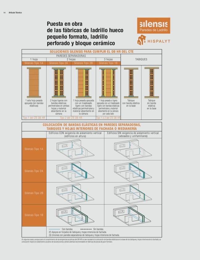 CA 49 I CONarquitectura 49. ARQUITECTURA CON ARCILLA COCIDA - Preview 25