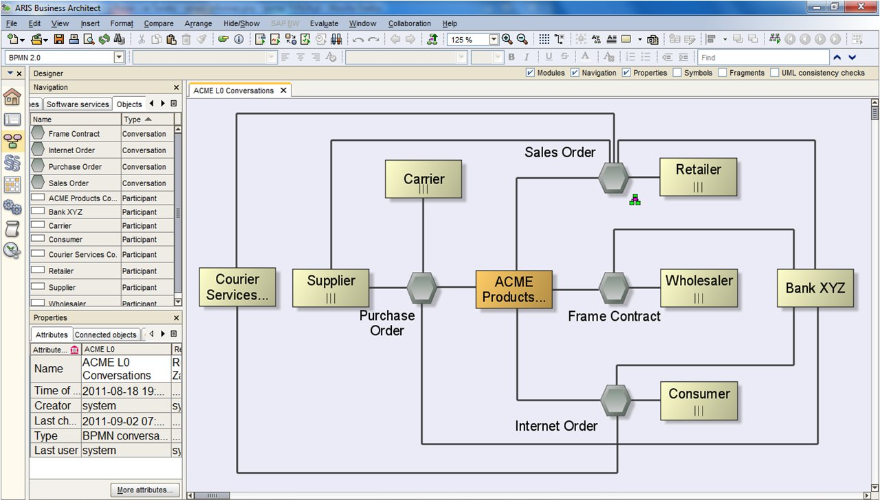 Fire And Ice Part 2 Bpmn Conversations Wiring Diagram