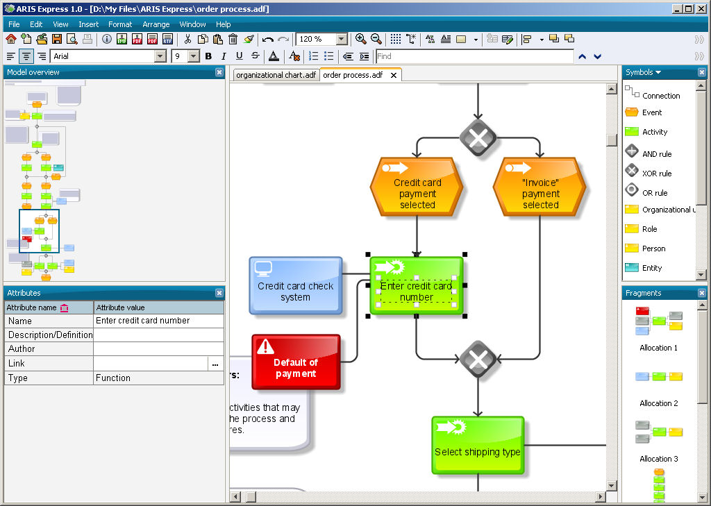 Learn about the ARIS Express modeling area | ARIS BPM Community