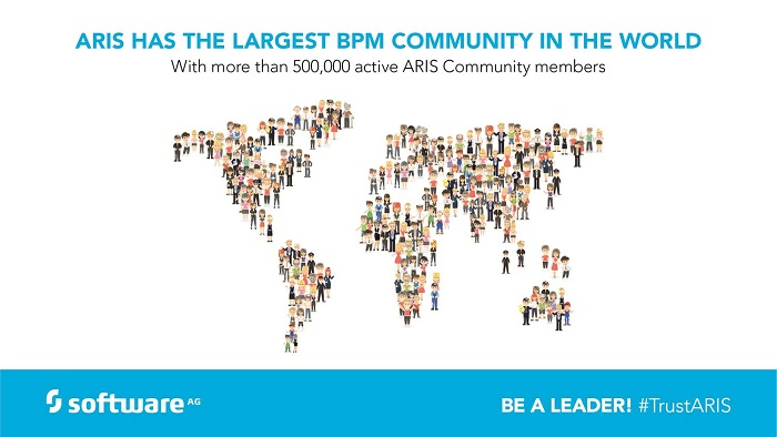 ARIS has the largest BPM Community in the world