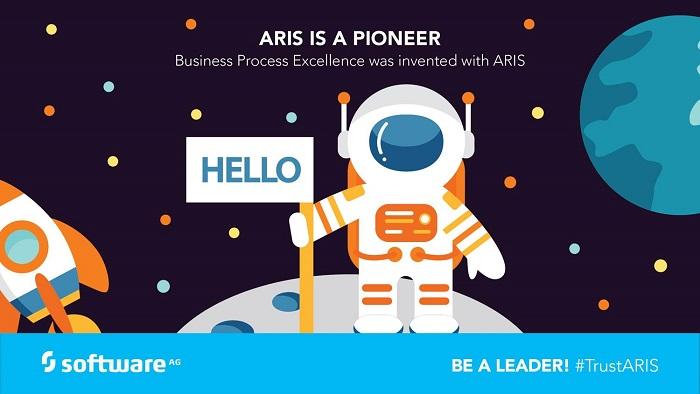 ARIS is a pioneer