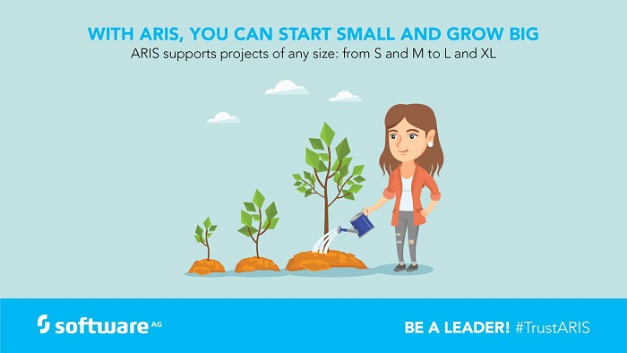 With ARIS, you can start small and grow big