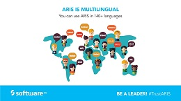 ARIS is multilingual