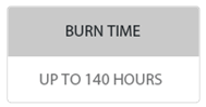 Burn Time - 140 hours