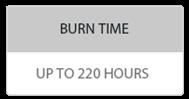 Burn Time - 220 hours