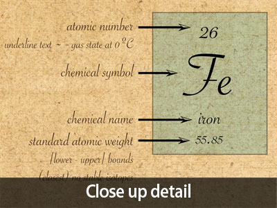Periodic Table Of Elements Antique Style Box Canvas And Poster Print (69)