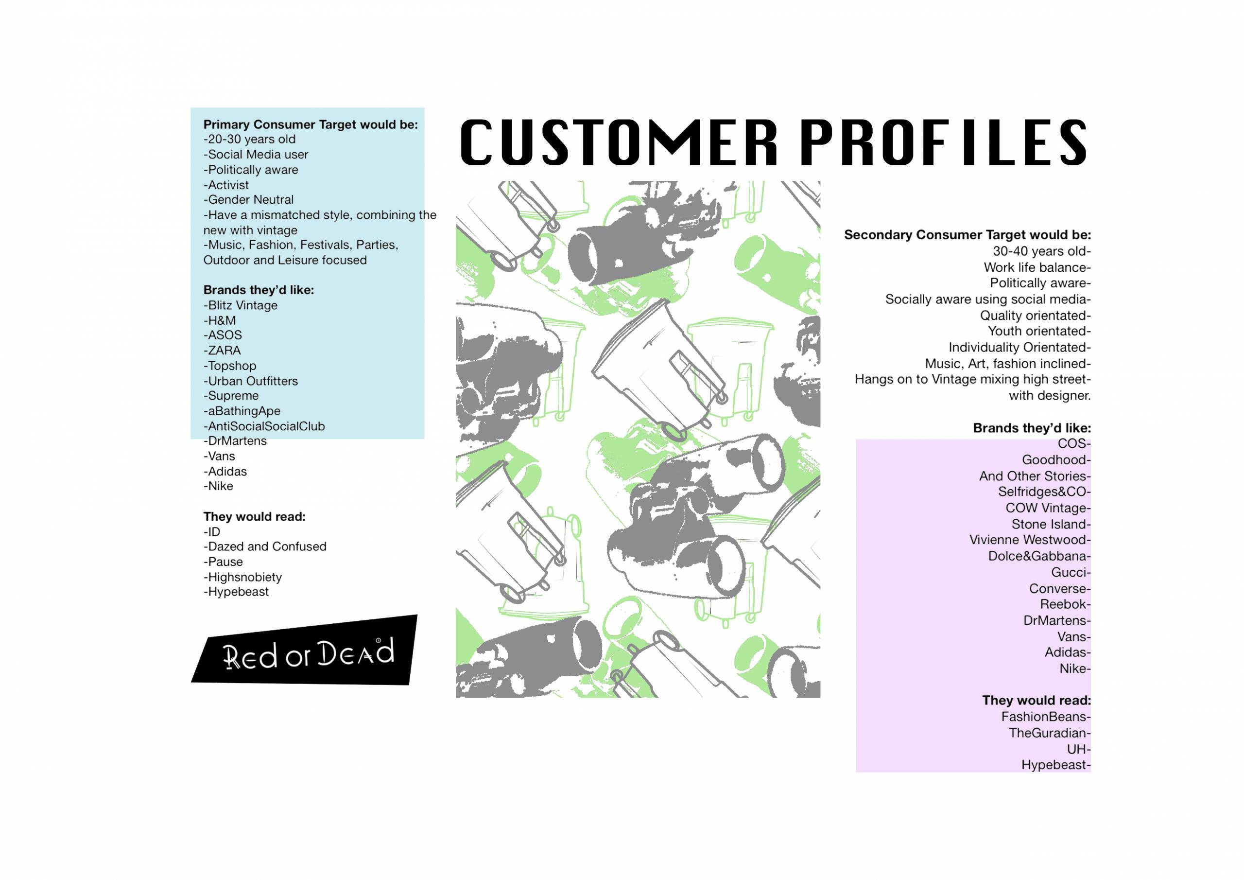 gucci customer profile