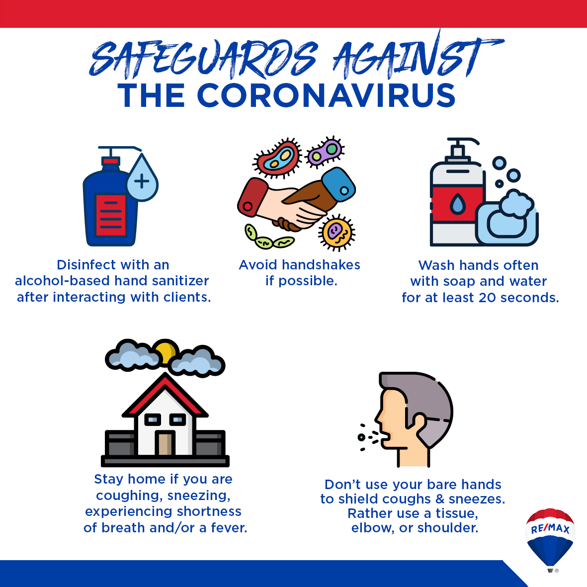 SAFEGUARDS AGAINST THE CORONAVIRUS