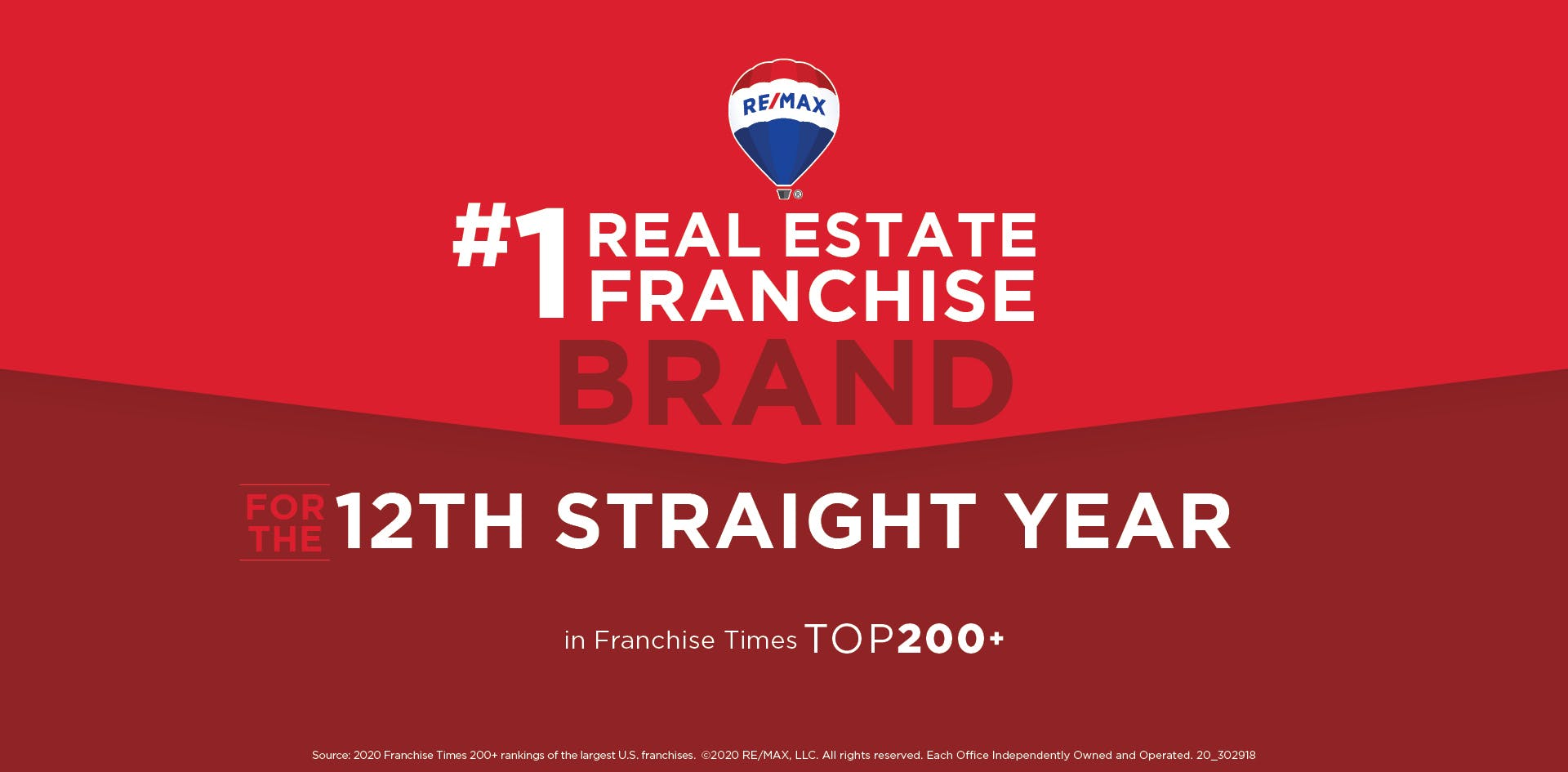 RE/MAX NAMED #1 REAL ESTATE IN FRANCHISE TIMES TOP 200