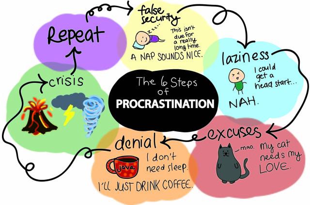 procrastination resized