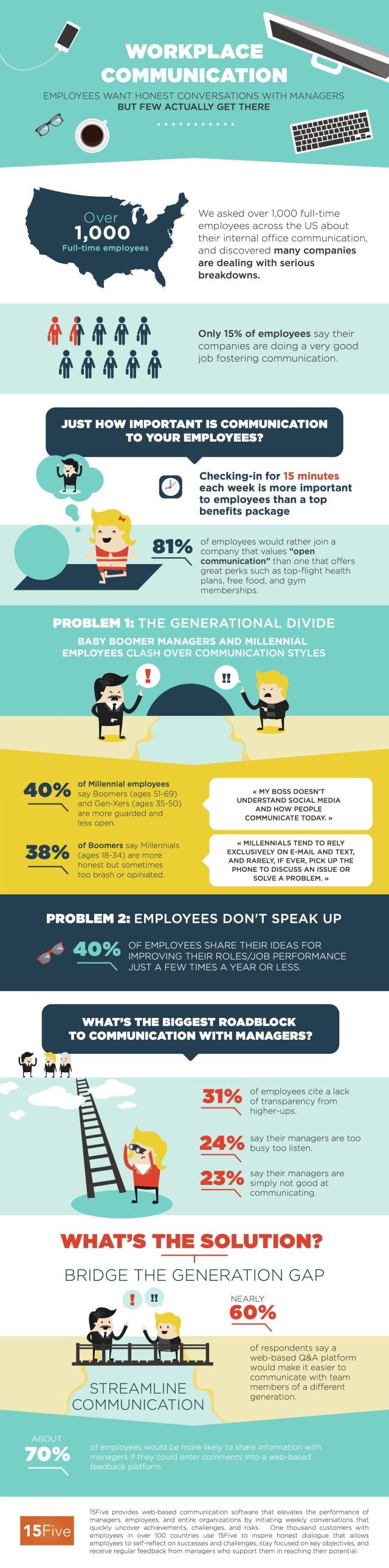 Workplace-Communication-WEB