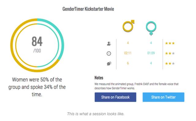 GenderTimer