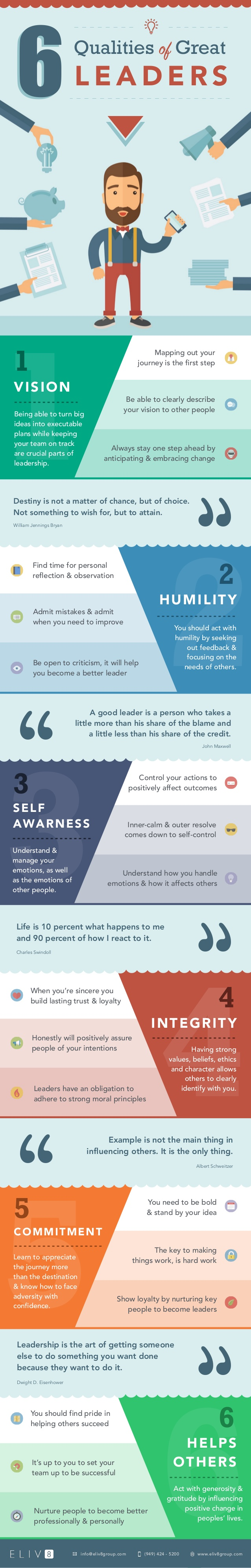 top-6-qualities-of-great-leaders-infographic-1-638