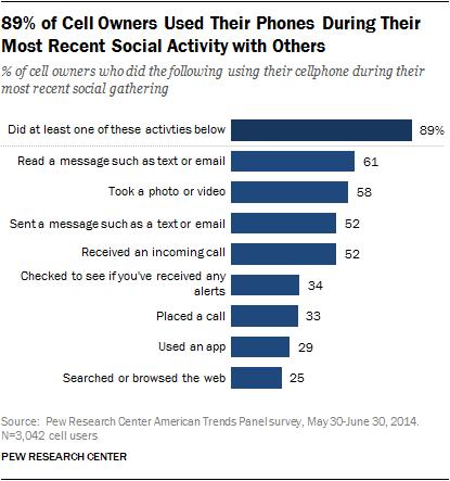 pew-social-gathering-mobile-etiquette