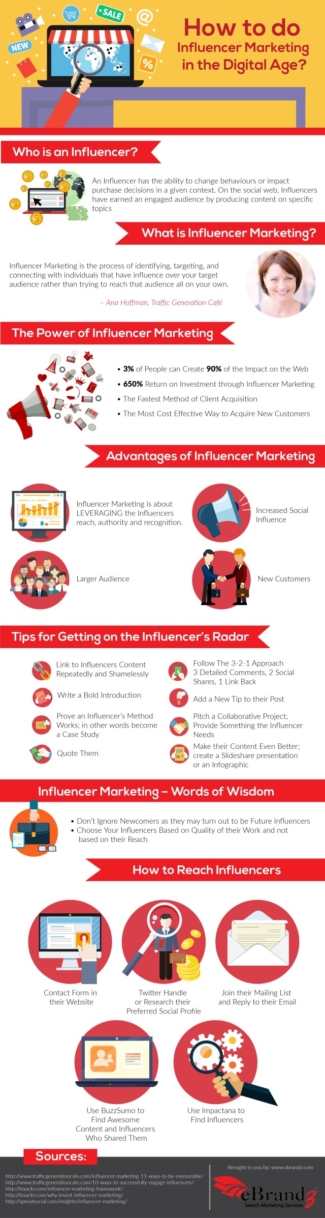 influnce-infographic-image
