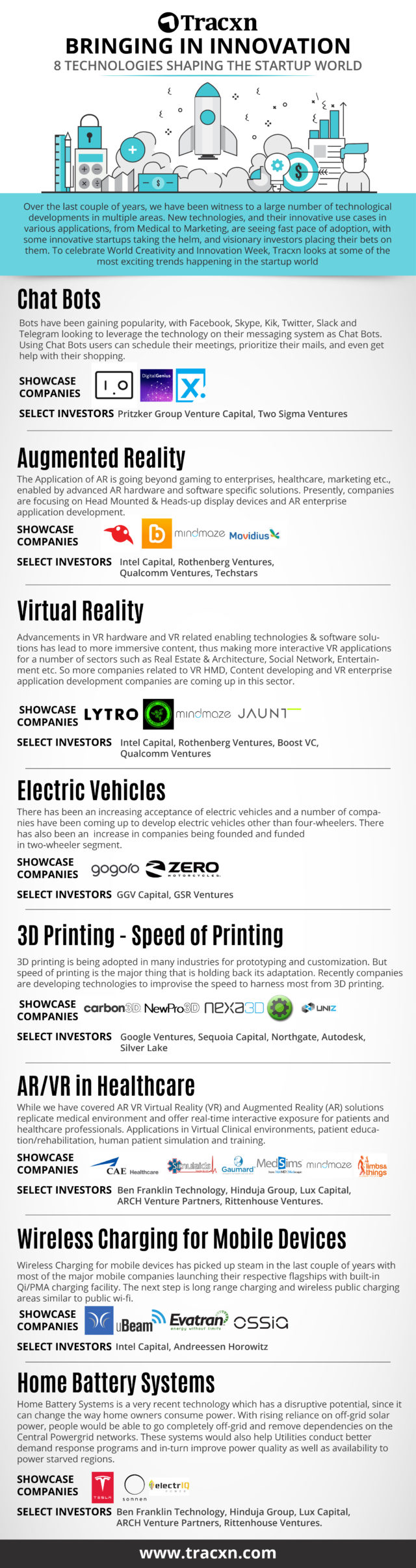 8 technologies shaping the startup world (1)