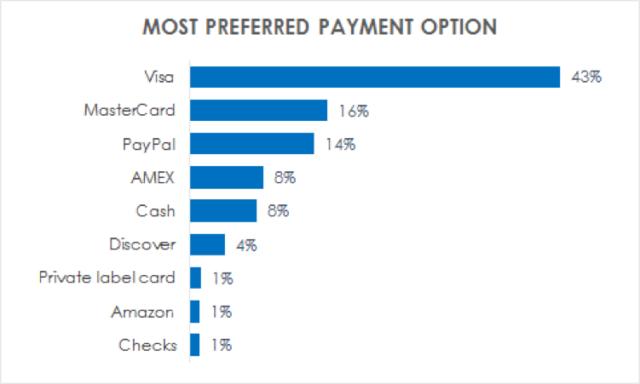 bizrate-jan-payments