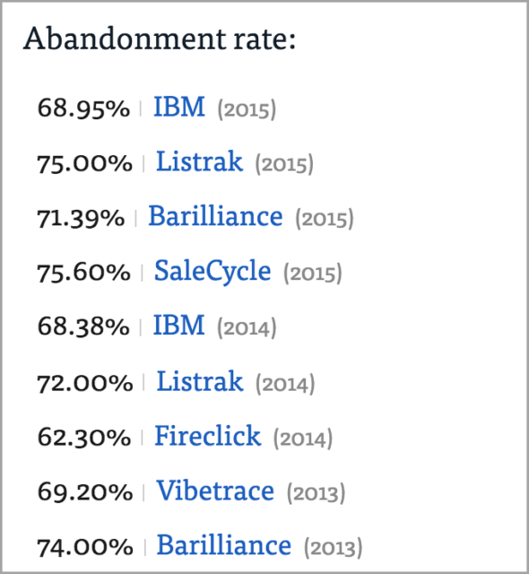 about-cart-abandonment-for-cart-abandonment-rate-1-png