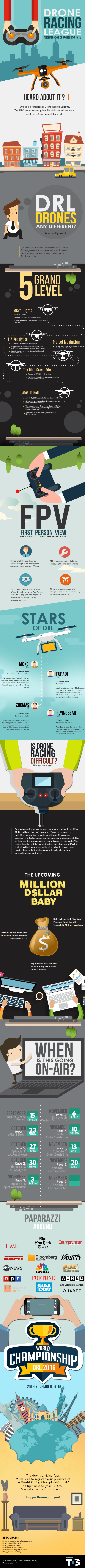 drone_racing_league_infographic